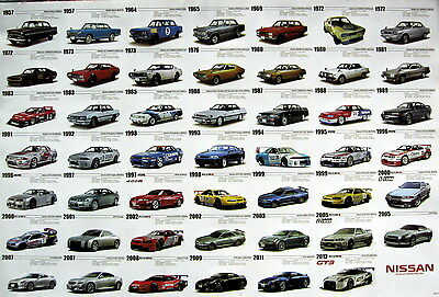 "Autos ""nissan & Datsun Cars Through The Years 1957 - 2012"" Poster From Asia"