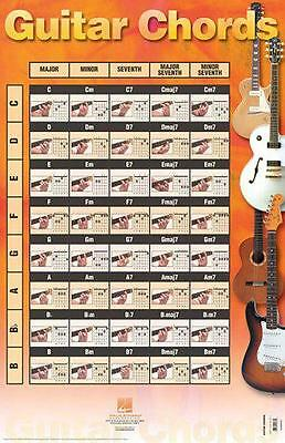 Guitar Chords Poster: 22 Inch. X 34 Inch.,  | Poster Book | 9780634061097 | NEW