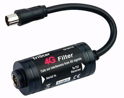4G Coaxial TV Filter – Protects TV Aerial Signal from 4G Interference