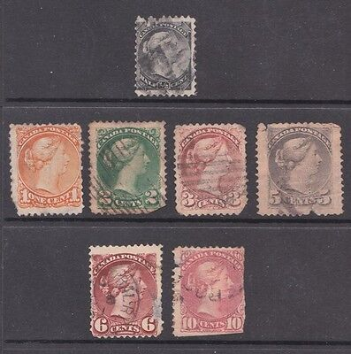CANADA 1870 On wards Small Head Set Cat Approx £80 (2014) Space fillers