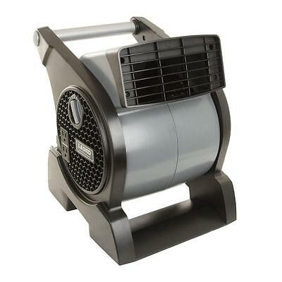 Lasko Pro-Performance High Velocity Pivoting Blower Fan