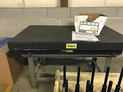 """DoAll Black Granite Surface Plate 5' x 3' x 8"""" + STAND"""