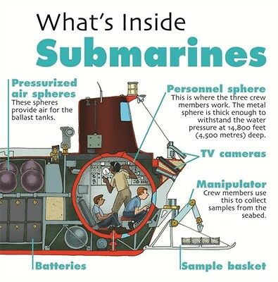 Submarines (What's Inside?) (Hardcover), West, David, 9781445146225