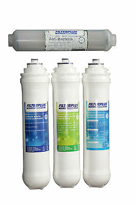 Replacement Pre & Post Cartridge Set for Filterplus CLK Reverse Osmosis Filters