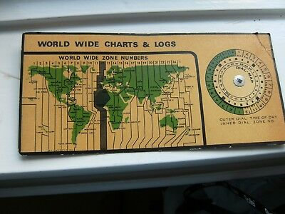 Diagram or Chart of the World Time Zones, from GMT