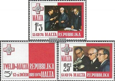 Malta 505-507 (complete.issue.) unmounted mint / never hinged 1975 Republic