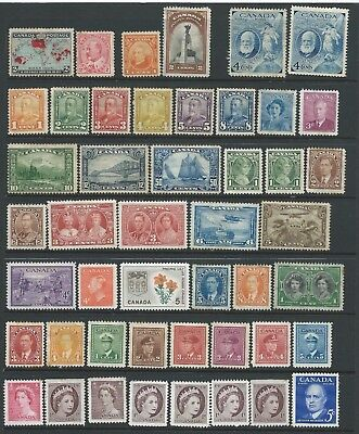 Collection of mounted MINT Canada stamps.