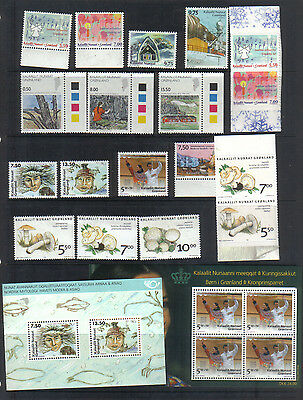 Greenland 2006 Unmounted mint collection