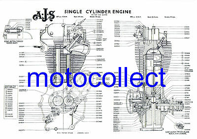 AJS / Matchless 350 & 500 Single Cylinder Engine - Factory Drawing..A3 Print