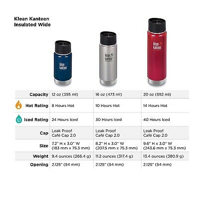 Klean Kanteen | 12oz WIDE INSULATED Hydration Drinks Bottle | Choose Colour