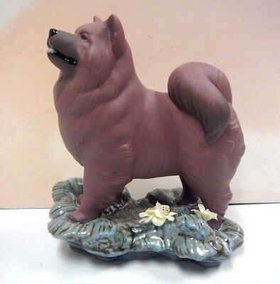 The Dog Limited Edition Red Chinese Zodiac Piece 2017 By Lladro Porcelain  9118