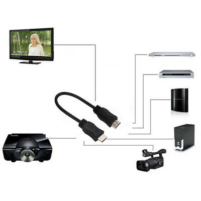 1080P HDMI 1.4 Micro Male to HDMI Male HDTV Cable 28 AWG Cat 2 / CL2 / FT4