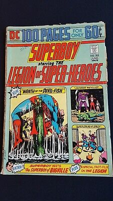 Superboy & the Legion of Super-Heroes: 202, 204, 218, 225, 240, 250, 251   DC