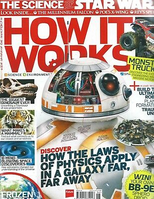 How It Works The Science Of Star Wars Science-Environment The Biggest Dinosaur