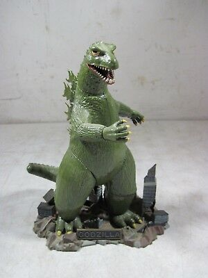 Vintage 1978 Monogram Godzilla Model Assembled Painted Made In USA
