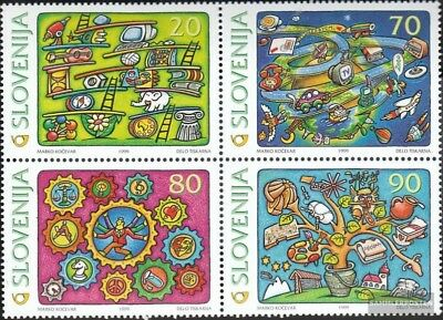 slovenia 268-271 block of four (complete issue) used 1999 Mil