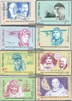 Romania 4220-4227 (complete issue) used 1985 Researchers and Di