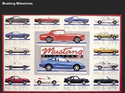 Mustang Milestone Technical Data History 1964-1994 Rare! Car Poster WOW!
