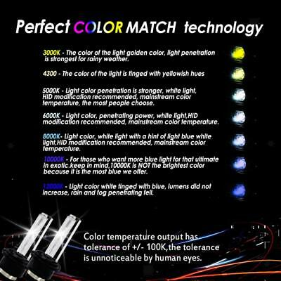 2 Pieces 55W 3600LM H1 DC 12V Xenon HID Headlight Kit for Universal