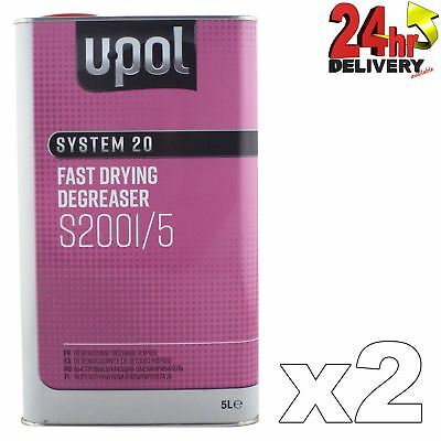 2 x U-Pol System 20 Anti-Static/Silicone Fast Panel Wipe Degreaser 5 Litre Upol