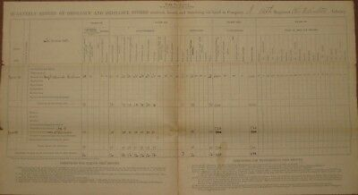 1863, Martinsburg, Virginia, 116th Ohio, Lt. Adolphus Frame, signed  report