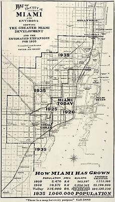 A4 Reprint of Old Maps 1935 Map Miami City