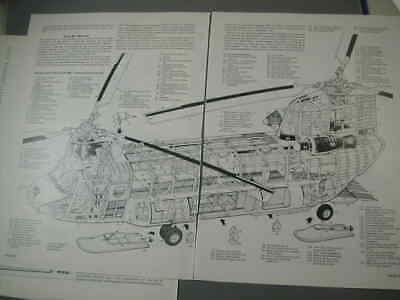 1980 article Royal Air Force helicopters, Chinook cutaway, photos, info etc