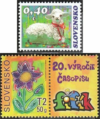 Slovakia 655,662Zf (complete.issue.) unmounted mint / never hinged 2011 Easter,