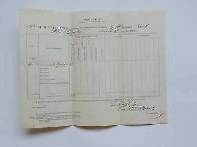 Civil War Document 1865 98th United States Colored Infantry Ammunition