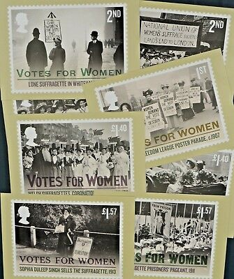VOTES FOR WOMEN Suffragette StampCard POSTCARD new