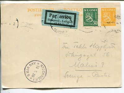 Finland 50p on 1.25mk postal card by air to Sweden 1936