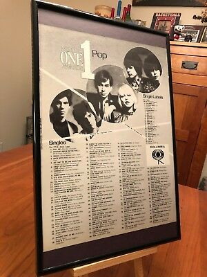 "2 Big 11X17 Framed Billboard Magazine ""Top 100 Of 1980"" Singles & Albums Charts"