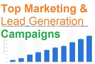 Marketing your business and website