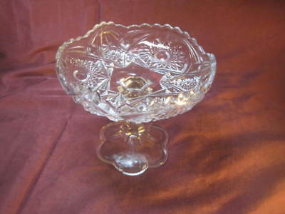 Vintage Clear Crystal Cut Press Glass Pedestal Style Candy/ Nut/ Fruit Dish Bowl