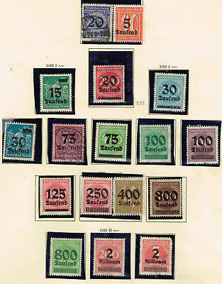 Germany Weimar Republic Hyperinflation Stamps Page upto 2 Million DM 1922 MLH/U
