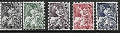 Netherlands 1946 - War victims relief fund -suffering fatherland - MNH