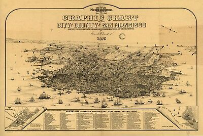 A4 Reprint of American Cities Towns States Map San Francisco California