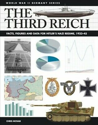 Third Reich : Facts, Figures and Data for Hitler's Nazi Regime, 1933-45, Pape...