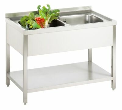 Sink from Cns