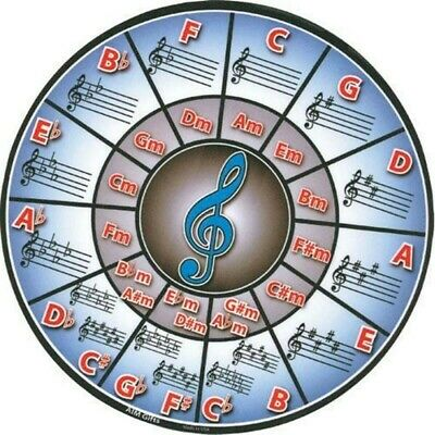 Mouse Pad Circle Of Fifths