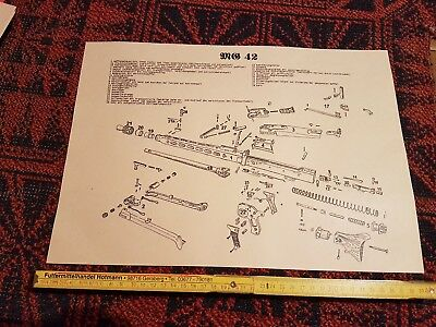 Plakat - Poster  Wehrmacht mg 42  WW2 WK2 Format A3 Germany