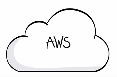 AWS Amazon Web Services Credit $100 EC2 SQS RDS promo Credit exp 2020