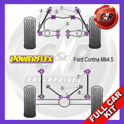 Ford Cortina Mk4,5 (76-82) Powerflex Komplett Buchsensatz