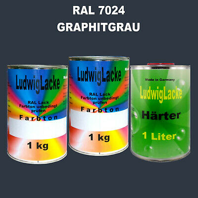 Ral 7024 Gris Graphite