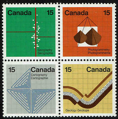 "CANADA #582-85 1972 15c "" EARTH SCIENCES "" STAMP ISSUES MINT-OG/NH"