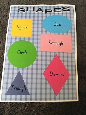 Teacher Resource Classroom A4 Poster SHAPES Maths Primary Infants BN