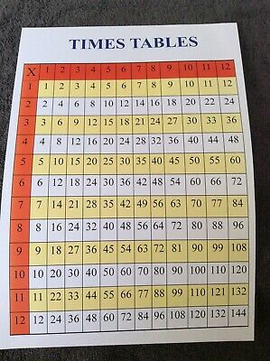 Teacher Resource Classroom A4 Poster TIMES TABLES to 12 Maths Primary Infants BN