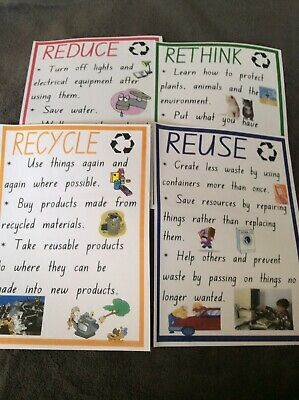 Teacher Resource Classroom Poster Sustainability Recycle Primary Infants High BN