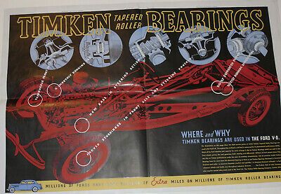 VTG 1935 FORD V8 POSTER! BY TIMKEN BEARINGS! 32x22! & EVOLUTION OF THE FORD CAR!