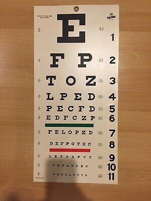 Doctor's Office Eye Chart Poster